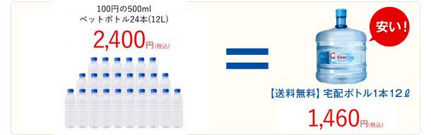 ボトル料金12リットル1,260円